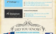 5 Ways Crowdsourcing Helps Your Business [Infographic]