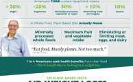 MultiBrief: Infographic: How #eating #plants improves #health and reduces #disease