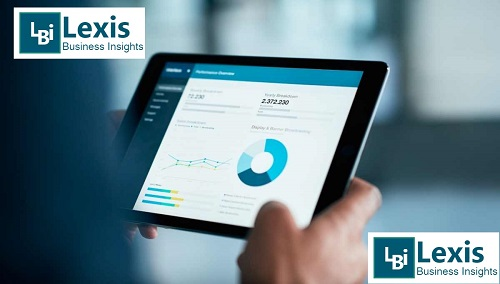 Lexis business Insights Market Research